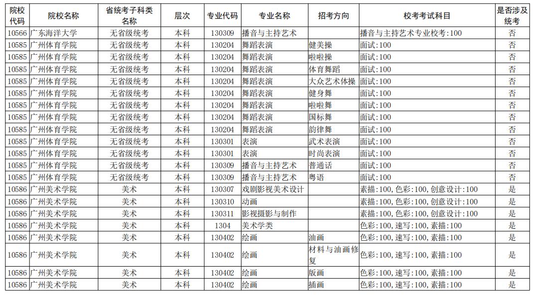 江苏艺之行文化投资发展有限公司