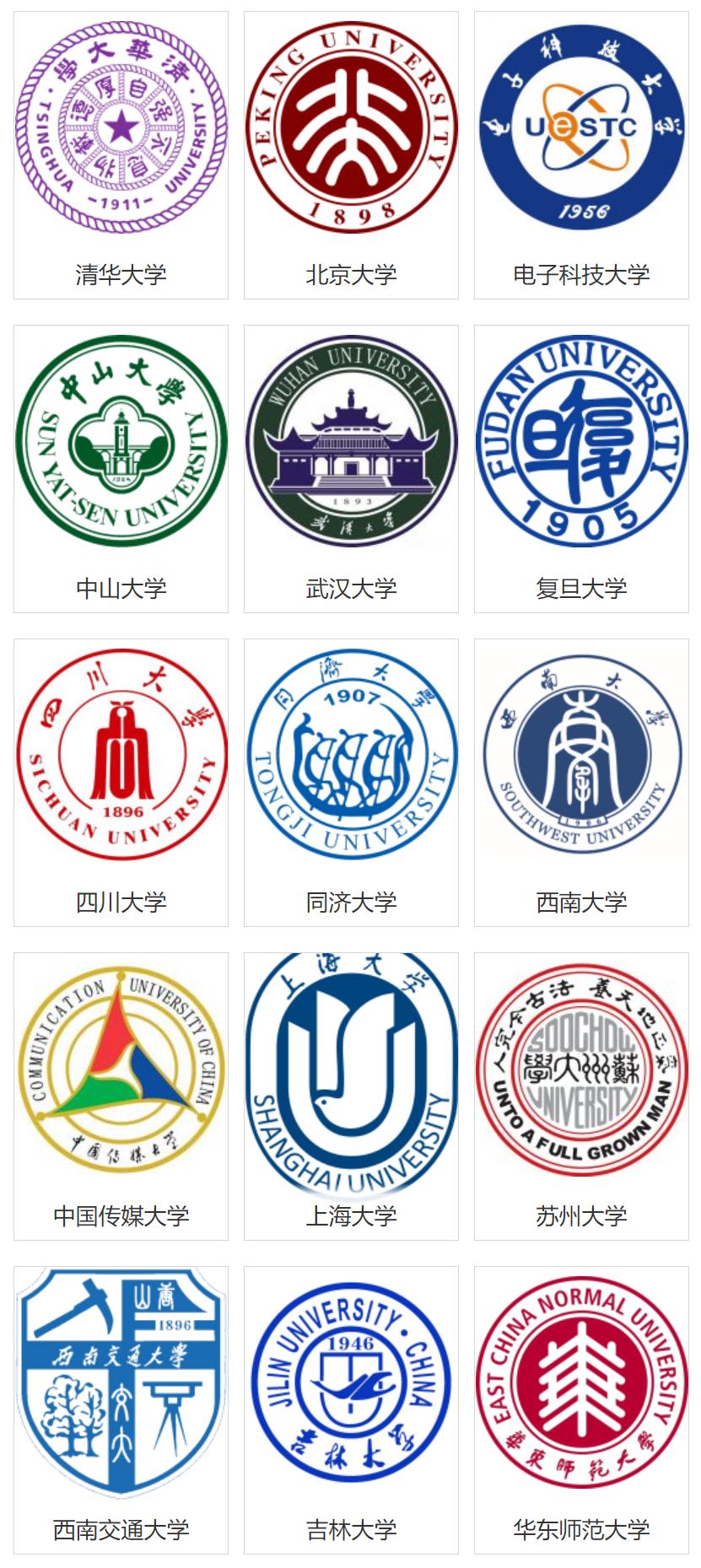 211工程大学