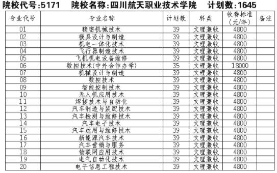 2021四川航天职业技术学院单招辉煌集团线上娱乐及招生计划