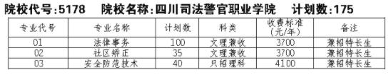 2021四川司法警官职业学院单招辉煌集团线上娱乐及招生计划