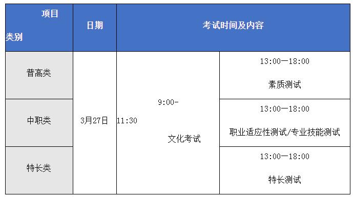 2021年四川交通职业技术学院高职单招招生简章