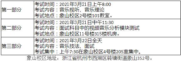 中国美术学院现场复试安排