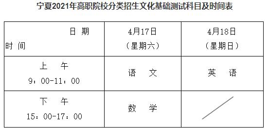 宁夏2021高职分类考试文化基础测试时间