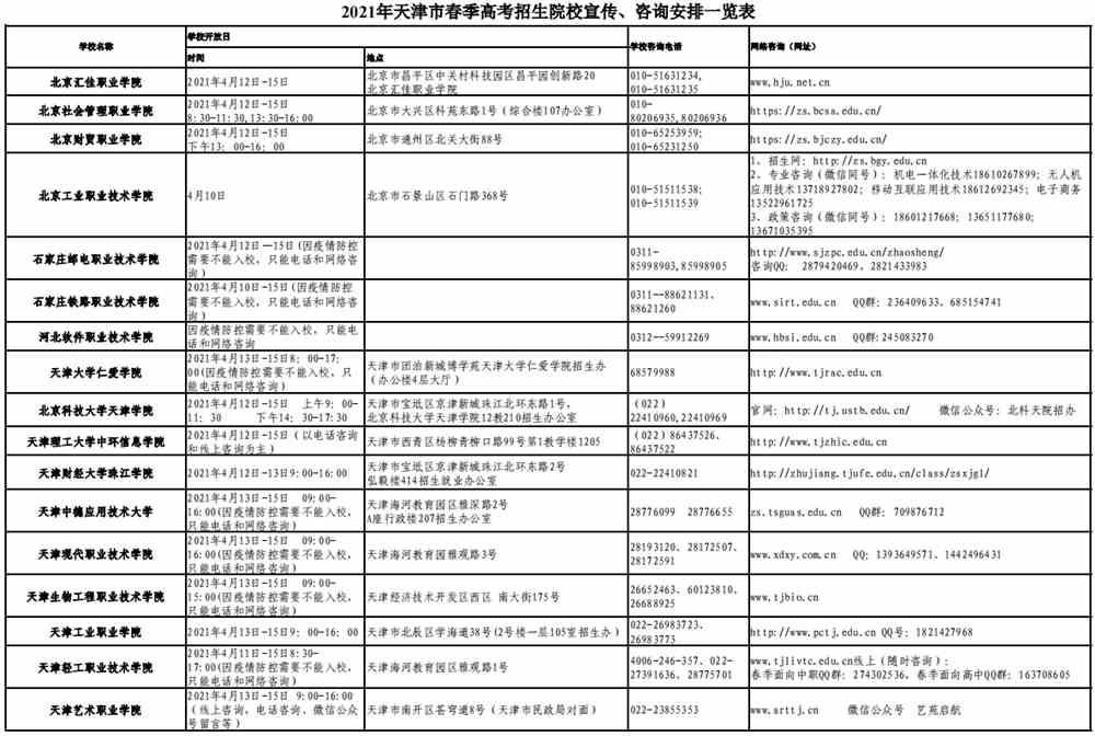 天津2021春季高考招生院校宣传咨询时间安排