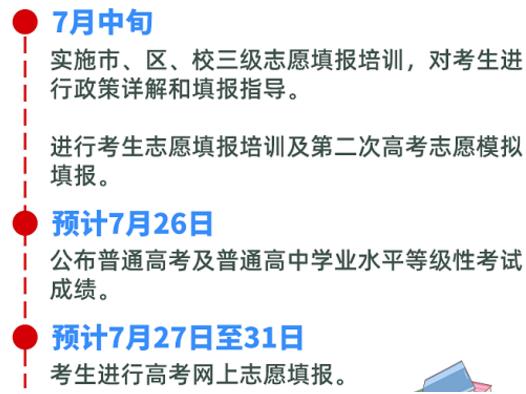 天津高考成绩查询时间