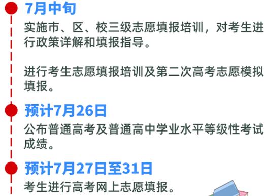 2020天津高考查分时间